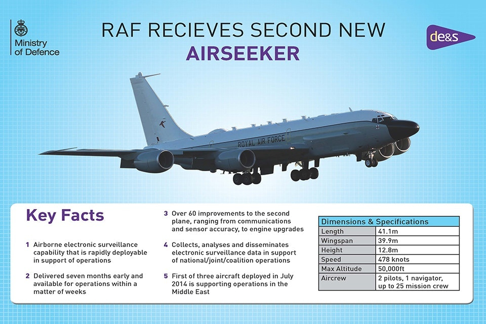 Airseeker_Infographic