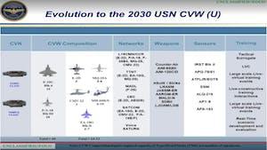 Evolution-to-the-2030-CVW.jpg