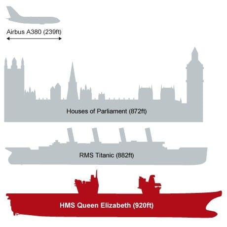 ship-size_2863051a