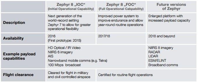 zephyrspec