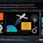 RS79904_092 – Goonhilly Space Infographic-scr