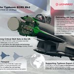 RS19582_Eurofighter Radar ECRS Mk2 infographic [combat air strategy] MoD approved 2020-09 unclass-scr