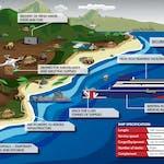Britannia-Maritime-Aid-graphic