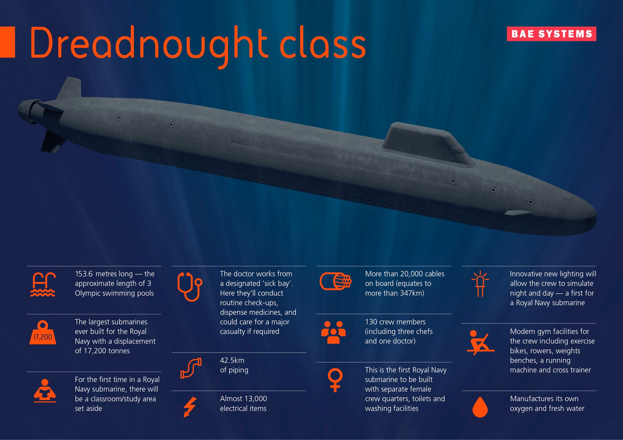 New nuclear missile submarine to be named HMS Warspite