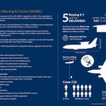 E7_Wedgetail_Infographic_2